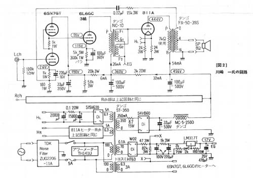 Schematic Guitar Kit