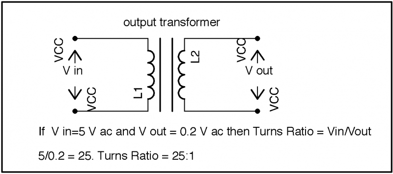 audio-output-transformer